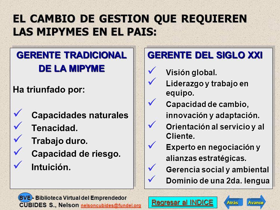 EL CAMBIO DE GESTION QUE REQUIEREN LAS MIPYMES EN EL PAIS: