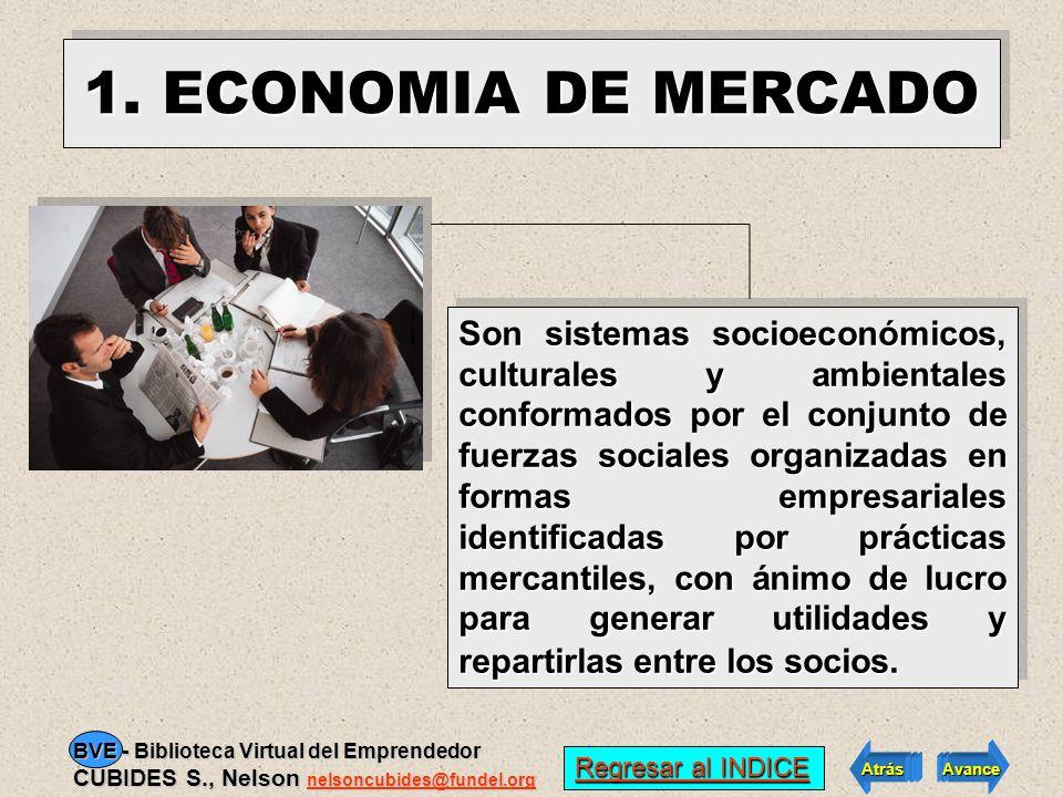 1. ECONOMIA DE MERCADO