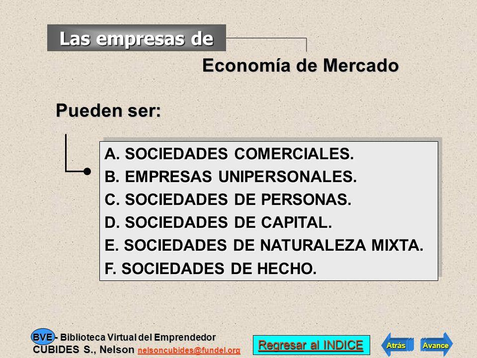 Las empresas de Economía de Mercado Pueden ser: