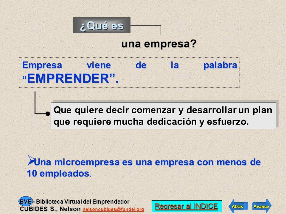 ¿Qué es una empresa Empresa viene de la palabra EMPRENDER .