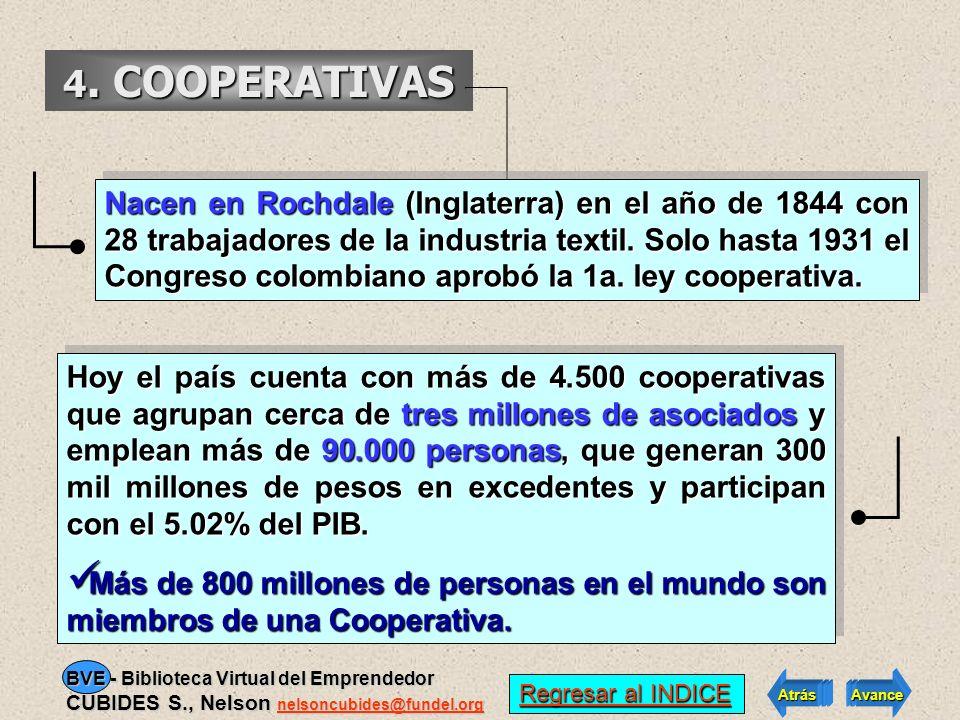 4. COOPERATIVAS