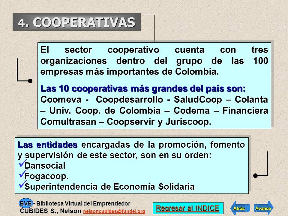 4. COOPERATIVAS El sector cooperativo cuenta con tres organizaciones dentro del grupo de las 100 empresas más importantes de Colombia.
