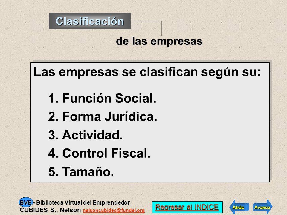 Las empresas se clasifican según su: 1. Función Social.