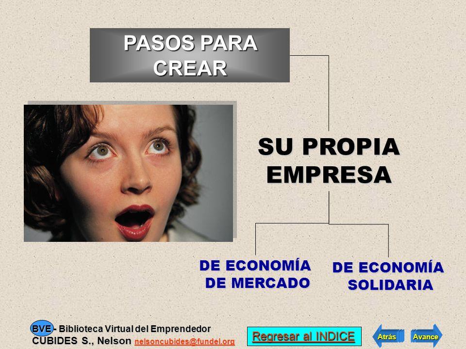 SU PROPIA EMPRESA PASOS PARA CREAR DE ECONOMÍA DE ECONOMÍA DE MERCADO