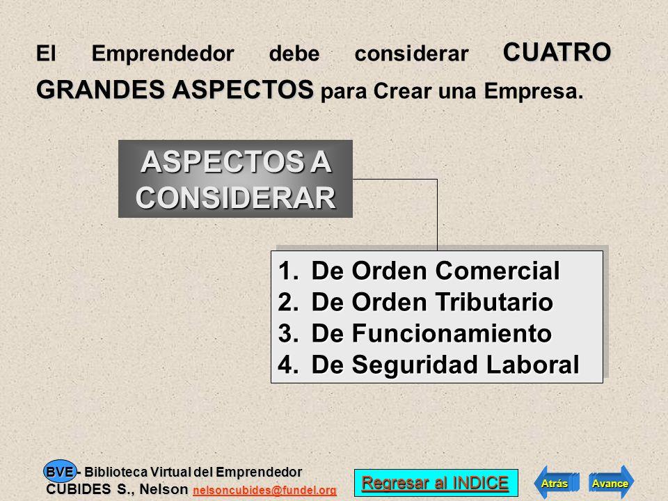 ASPECTOS A CONSIDERAR De Orden Comercial De Orden Tributario