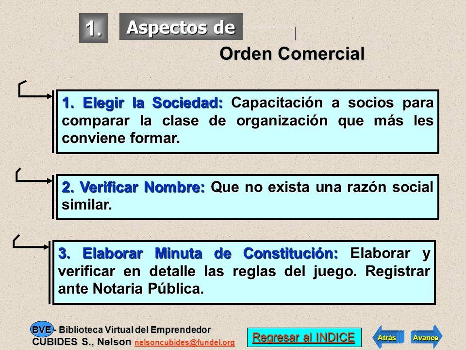 1. Aspectos de Orden Comercial