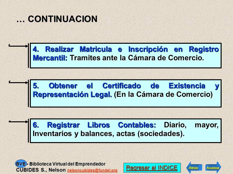 … CONTINUACION 4. Realizar Matricula e Inscripción en Registro Mercantil: Tramites ante la Cámara de Comercio.