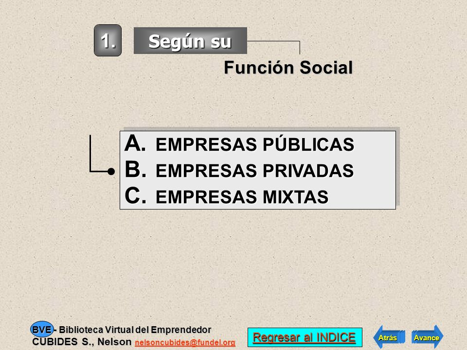 1. Según su Función Social EMPRESAS PÚBLICAS EMPRESAS PRIVADAS
