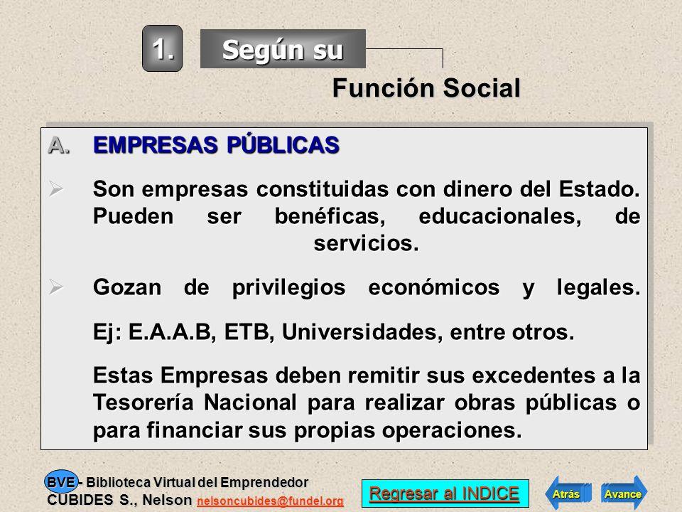 1. Según su Función Social EMPRESAS PÚBLICAS