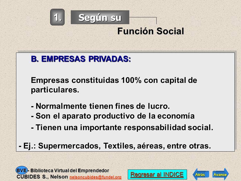 1. Según su Función Social B. EMPRESAS PRIVADAS:
