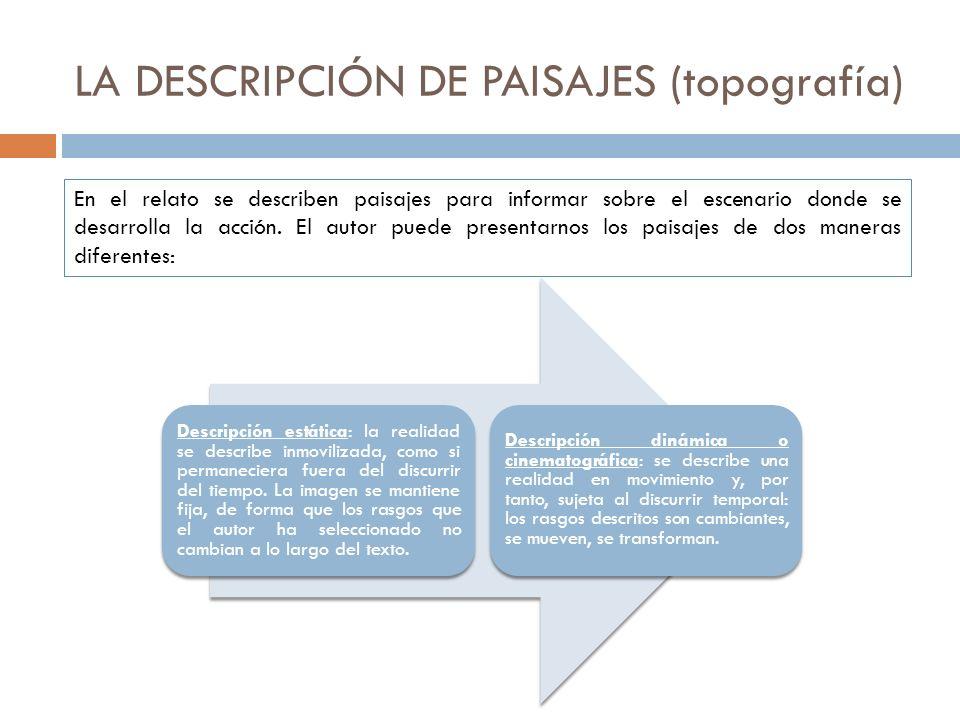 LA DESCRIPCIÓN DE PAISAJES (topografía)