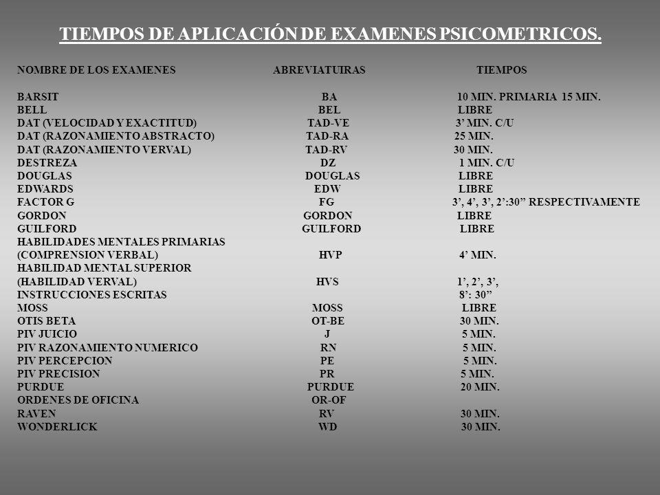 TIEMPOS DE APLICACIÓN DE EXAMENES PSICOMETRICOS.