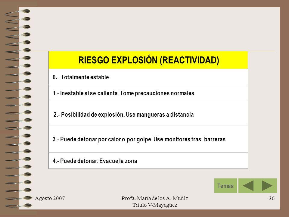 RIESGO EXPLOSIÓN (REACTIVIDAD)