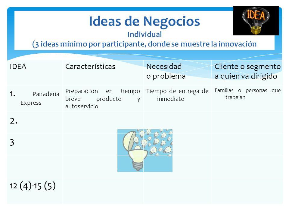 Ideas de Negocios Individual (3 ideas mínimo por participante, donde se muestre la innovación