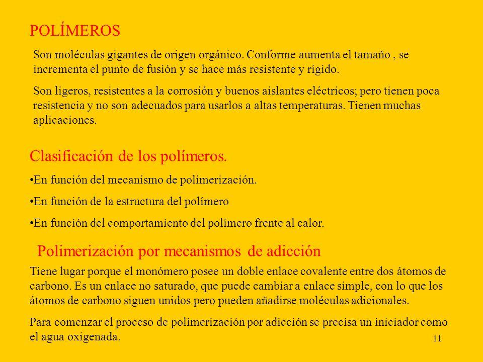 Clasificación de los polímeros.