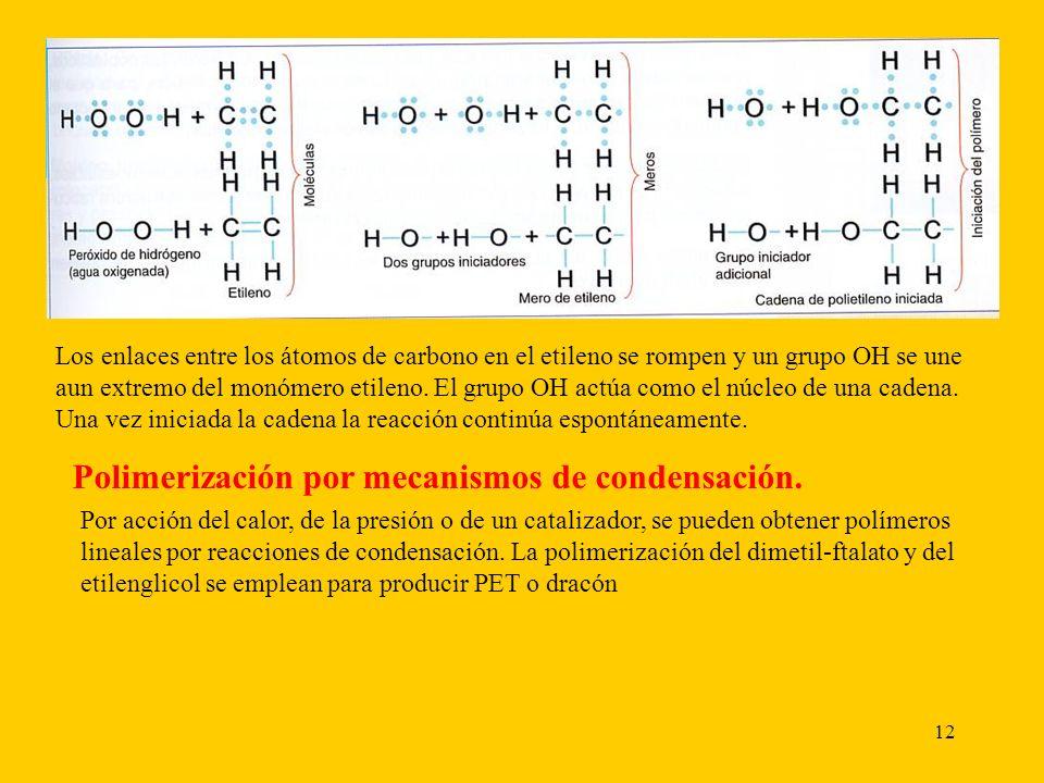 Polimerización por mecanismos de condensación.