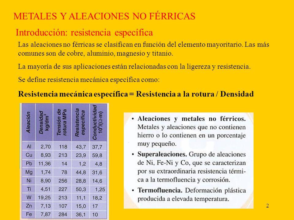 METALES Y ALEACIONES NO FÉRRICAS