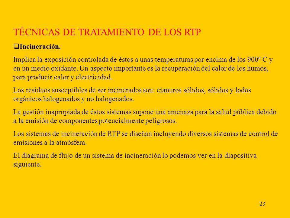 TÉCNICAS DE TRATAMIENTO DE LOS RTP