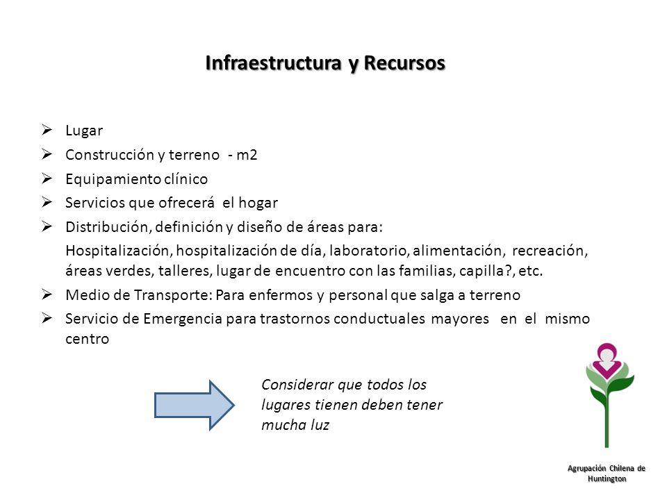 Infraestructura y Recursos Agrupación Chilena de Huntington