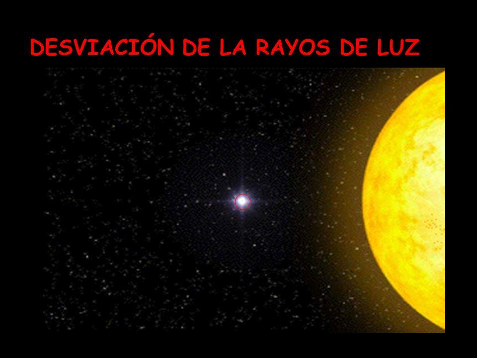 DESVIACIÓN DE LA RAYOS DE LUZ