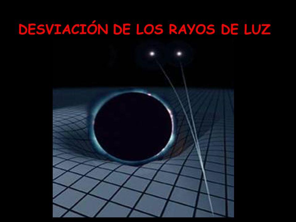 DESVIACIÓN DE LOS RAYOS DE LUZ