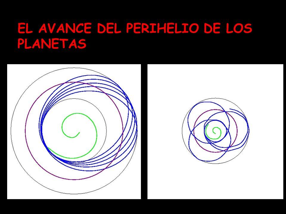 EL AVANCE DEL PERIHELIO DE LOS PLANETAS