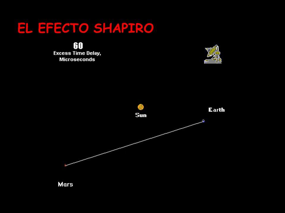 EL EFECTO SHAPIRO