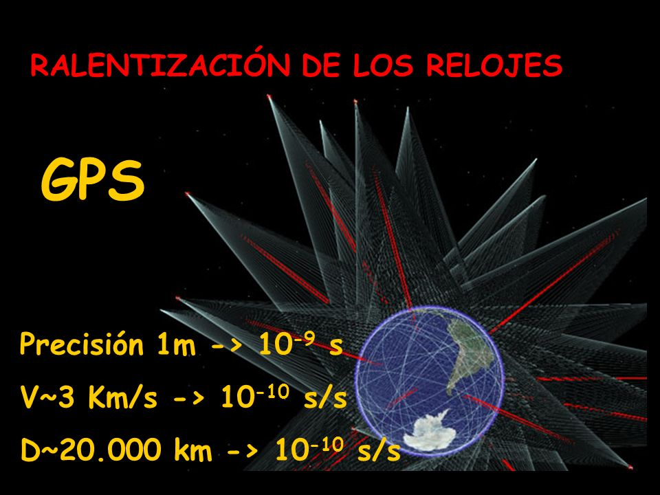 GPS RALENTIZACIÓN DE LOS RELOJES Precisión 1m -> 10-9 s