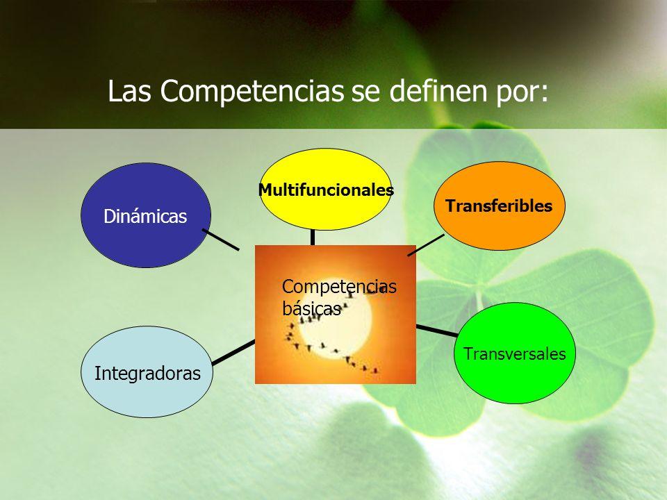 Las Competencias se definen por: