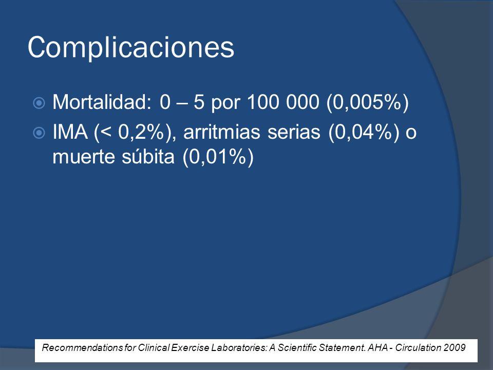 Complicaciones Mortalidad: 0 – 5 por 100 000 (0,005%)