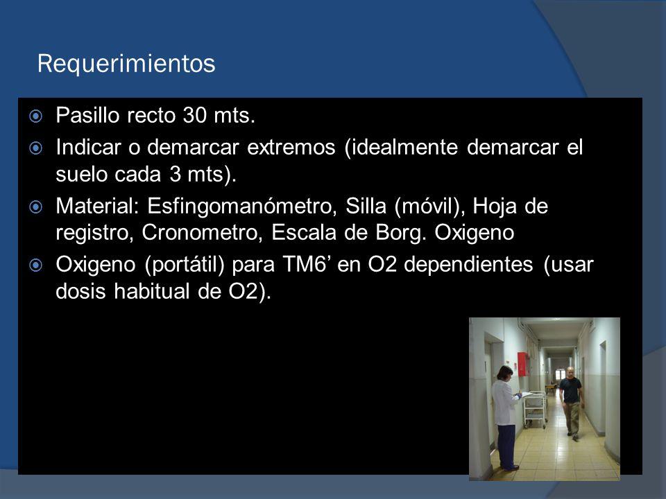 Requerimientos Pasillo recto 30 mts.