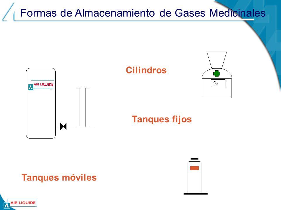 Formas de Almacenamiento de Gases Medicinales