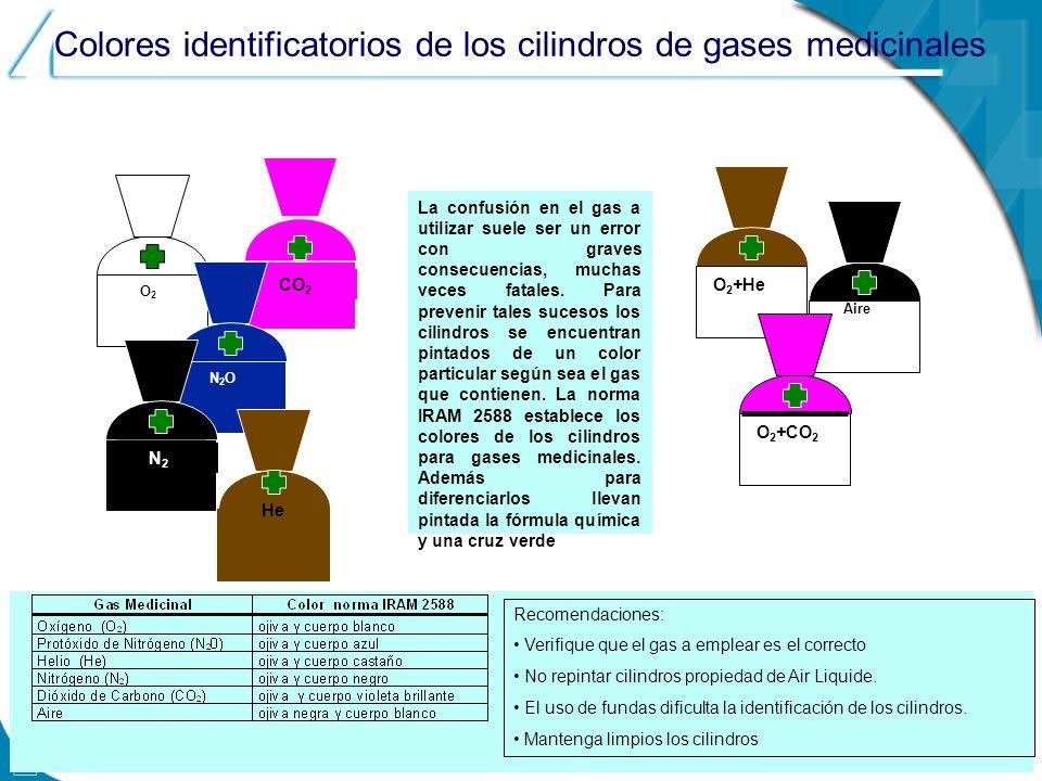 Colores identificatorios de los cilindros de gases medicinales