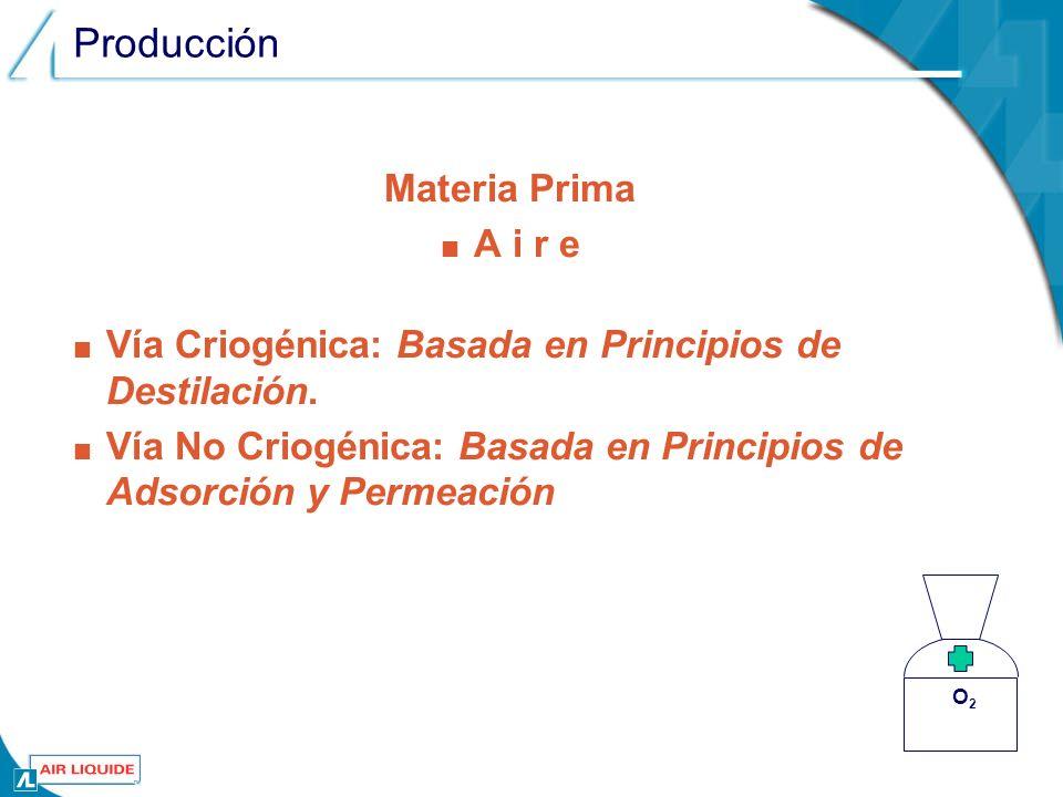 Producción Materia Prima A i r e