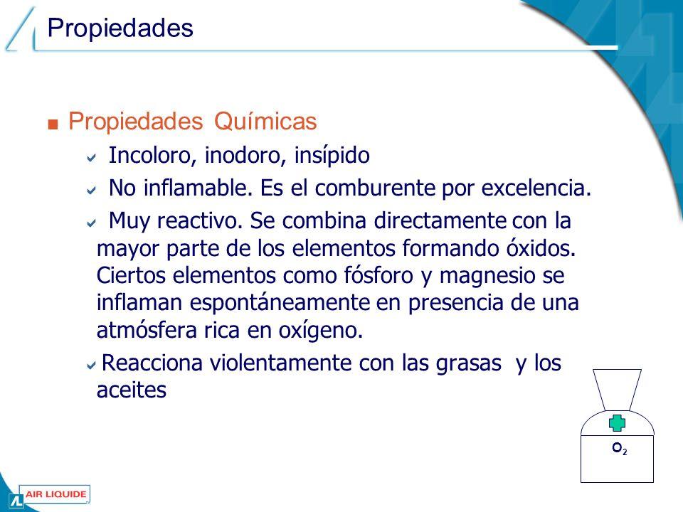 Propiedades Propiedades Químicas Incoloro, inodoro, insípido