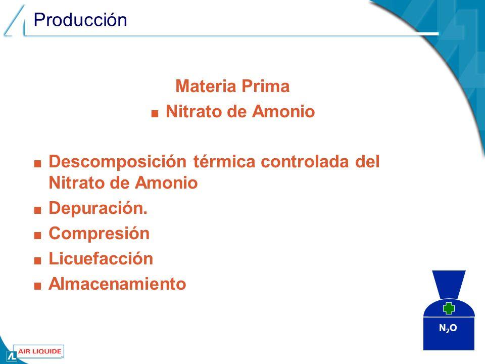 Producción Materia Prima Nitrato de Amonio