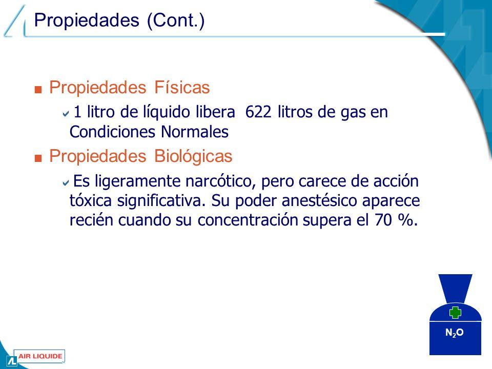Propiedades (Cont.) Propiedades Físicas Propiedades Biológicas