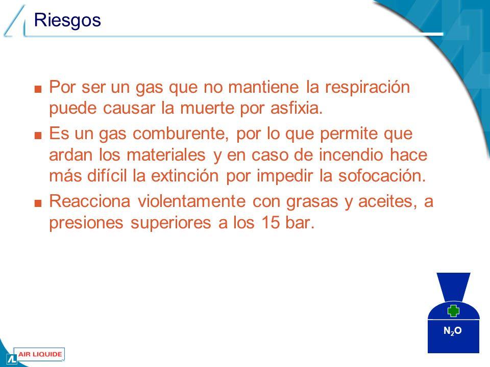 Riesgos Por ser un gas que no mantiene la respiración puede causar la muerte por asfixia.