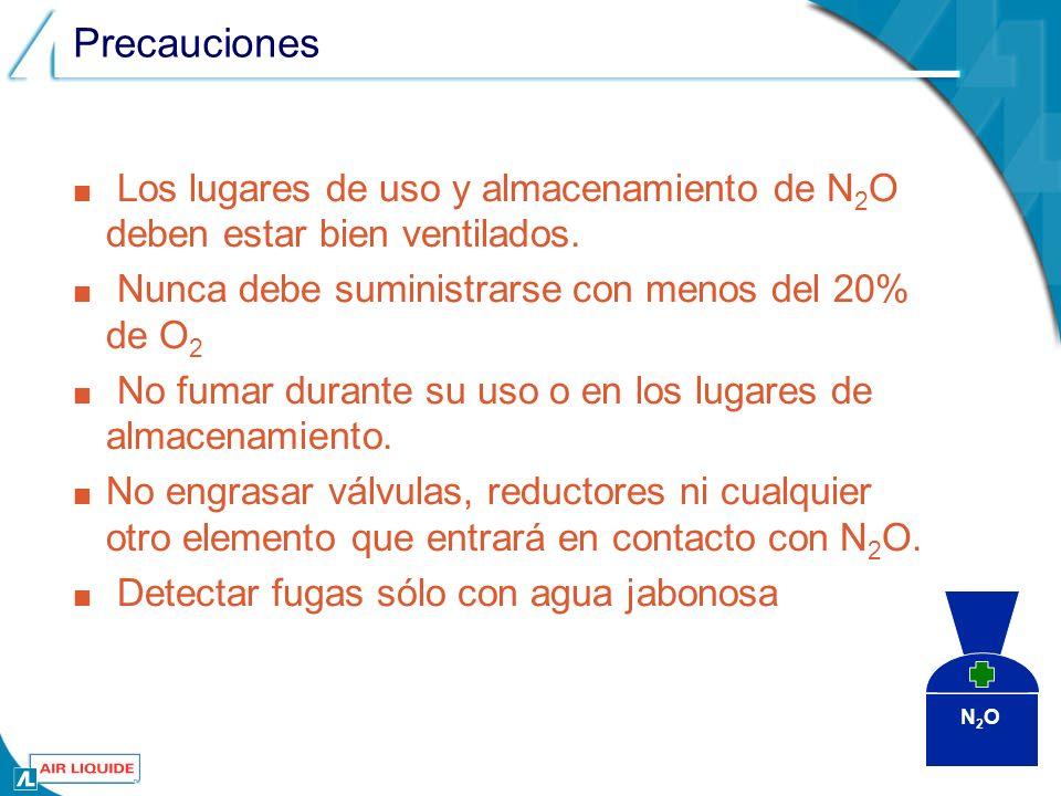 Precauciones Los lugares de uso y almacenamiento de N2O deben estar bien ventilados. Nunca debe suministrarse con menos del 20% de O2.