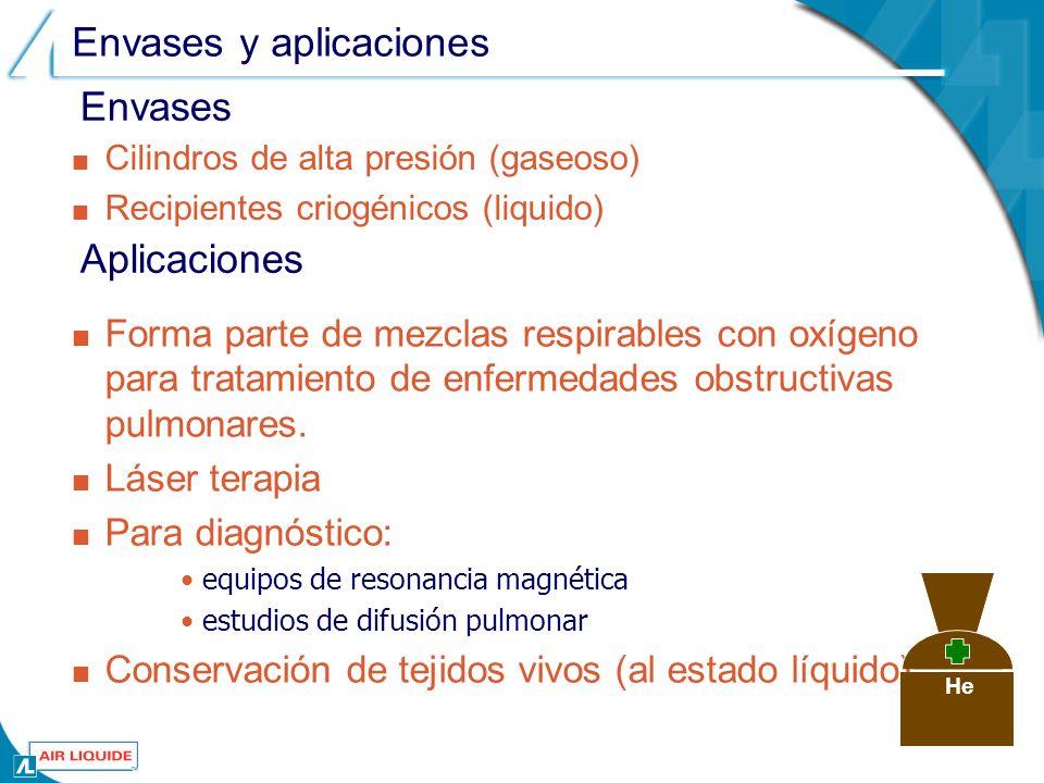 Envases y aplicaciones