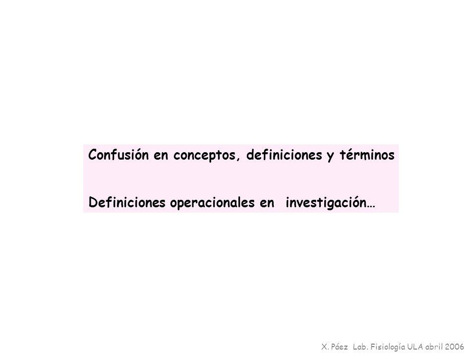 Confusión en conceptos, definiciones y términos