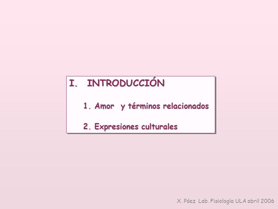 1. Amor y términos relacionados