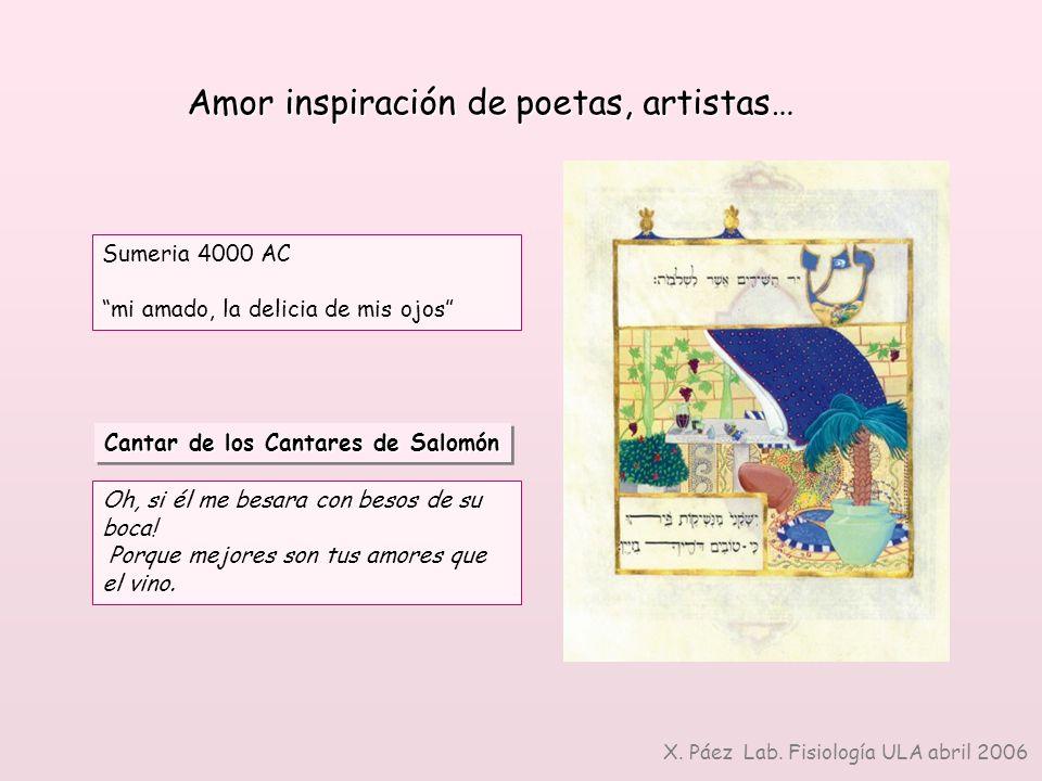 Amor inspiración de poetas, artistas…