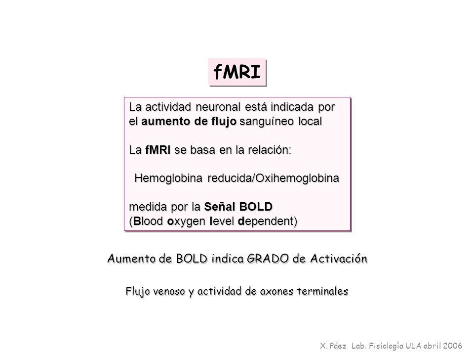 Hemoglobina reducida/Oxihemoglobina