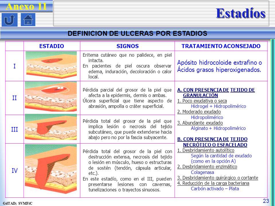 DEFINICION DE ULCERAS POR ESTADIOS TRATAMIENTO ACONSEJADO