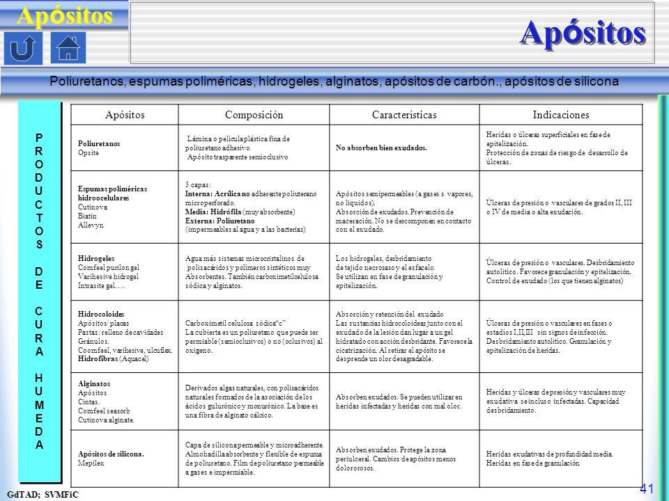 Apósitos Apósitos. Poliuretanos, espumas poliméricas, hidrogeles, alginatos, apósitos de carbón., apósitos de silicona.