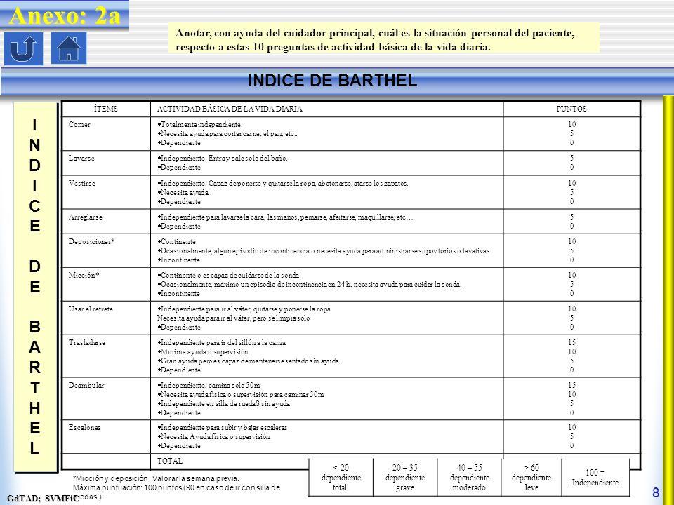 Anexo: 2a INDICE DE BARTHEL I N D C E B A R T H L