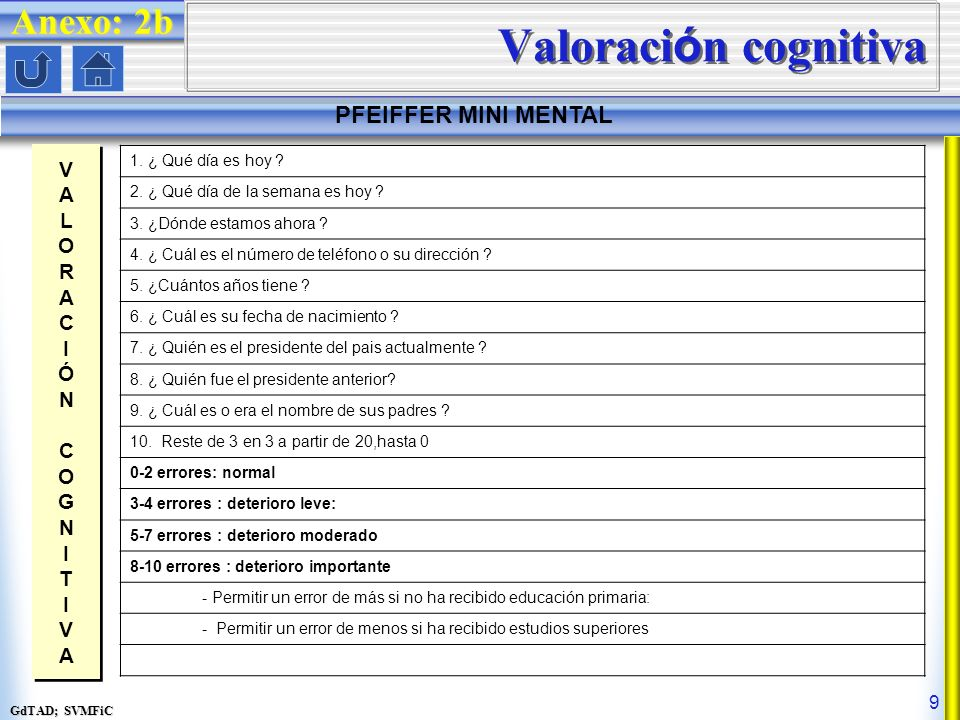Valoración cognitiva Anexo: 2b PFEIFFER MINI MENTAL V A L O R C I Ó N