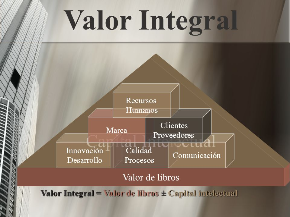 Valor Integral Capital Intelectual Valor de libros