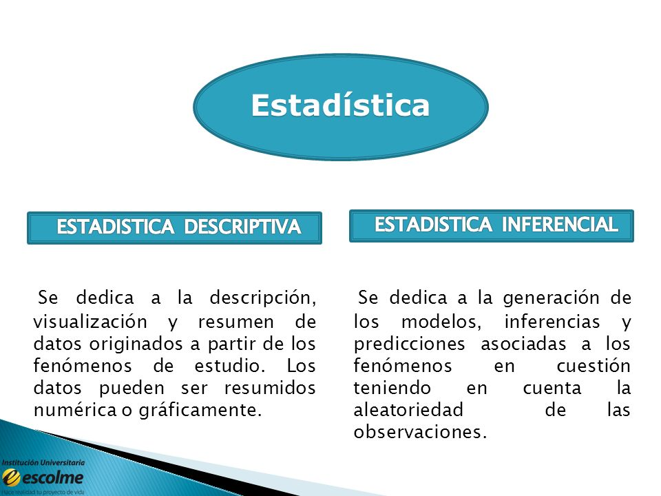 Estadística ESTADISTICA DESCRIPTIVA. ESTADISTICA INFERENCIAL.